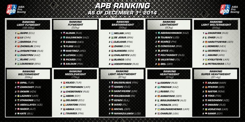 ranking12